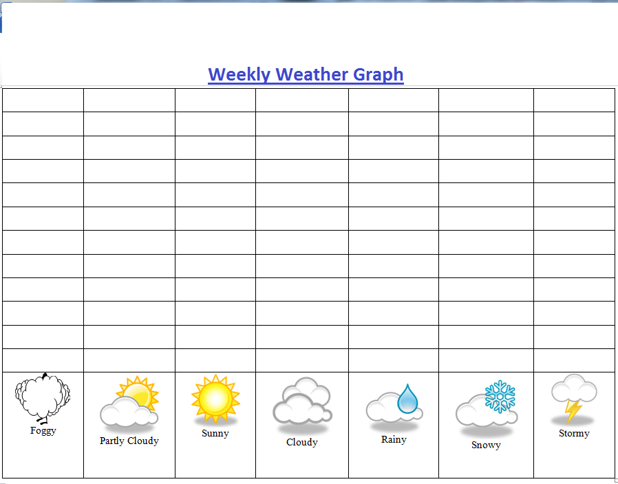 Free Printable Weather Graph Weekly Discussion