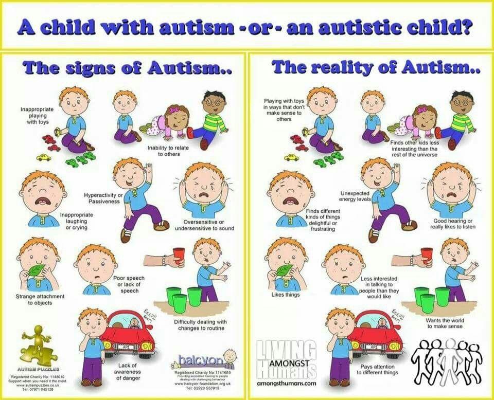 Pin By Denel Morris On Medical Autism Symptoms Autism