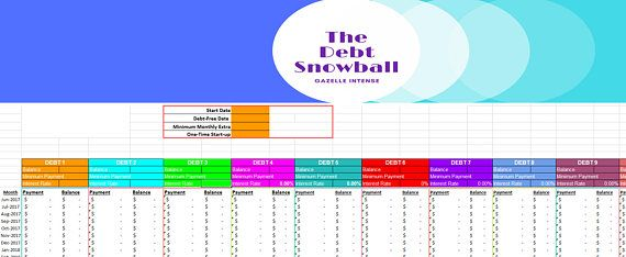 ramsey and barefoot investor style debt snowball calculator