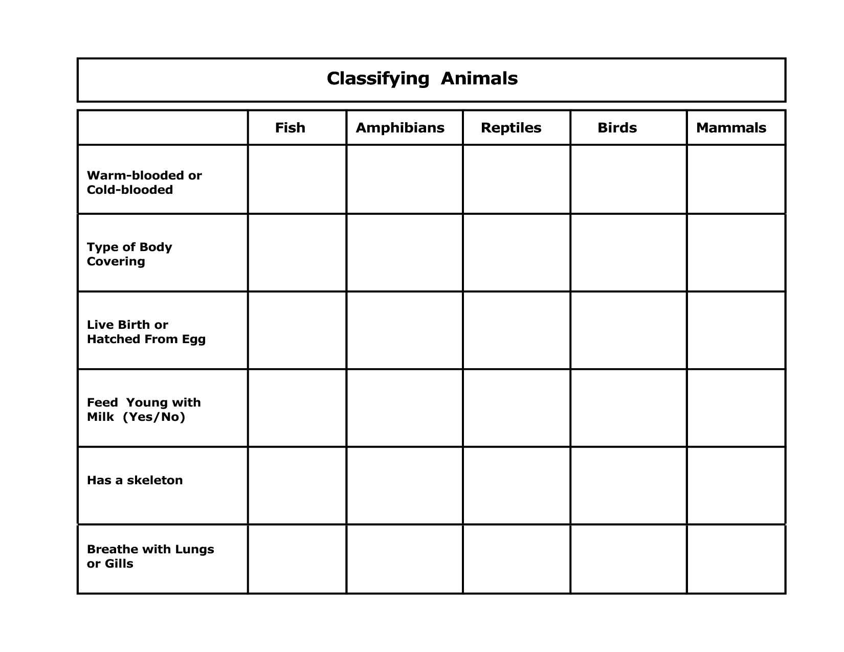 milk printables for kids | Animal Classification Worksheets