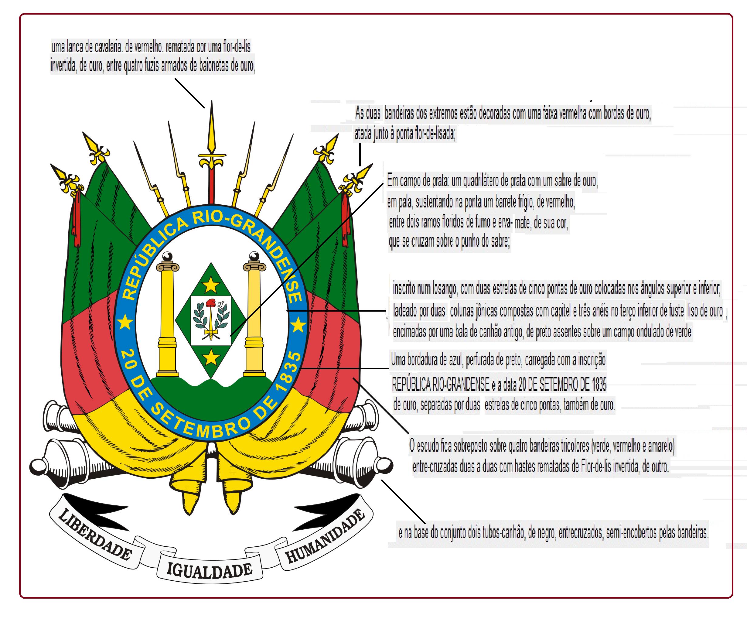 Pin De Carlos Carrion Em Coat Of Arms