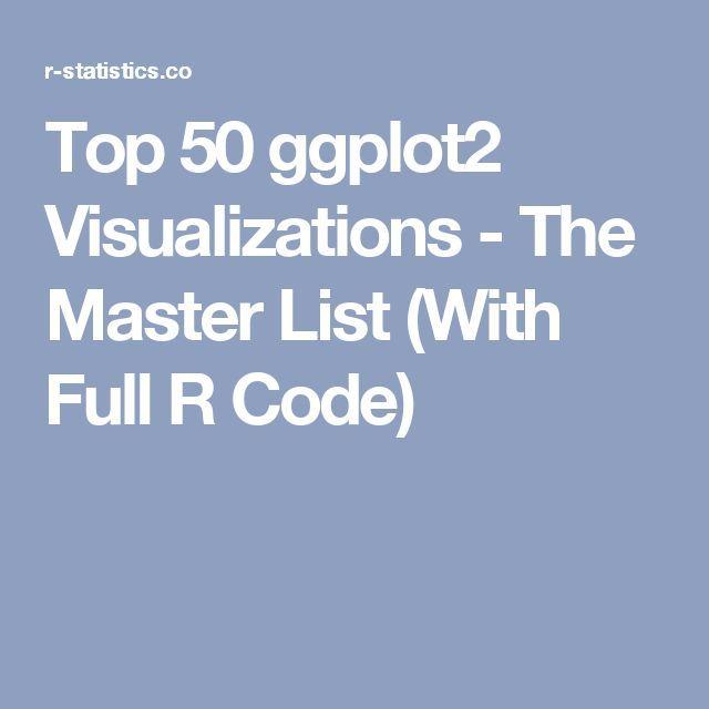 Top 50 Ggplot2 Visualizations