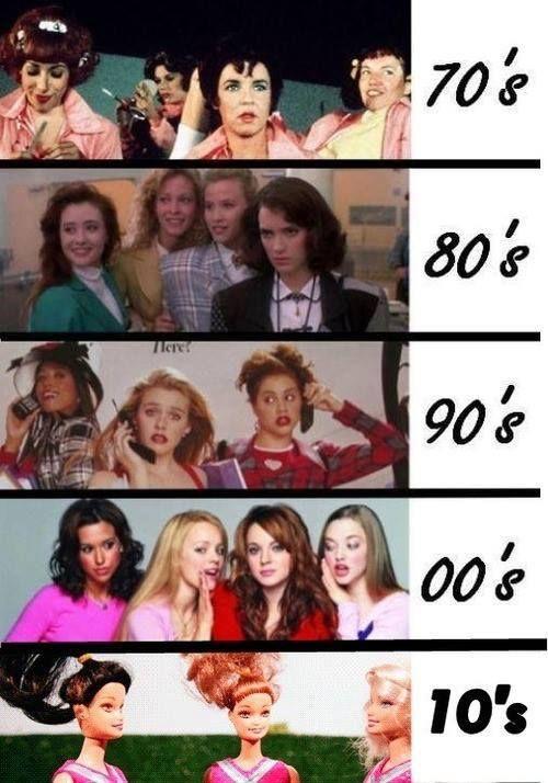 Most Popular Kritter In School Popular Girl Funny Relatable Memes Barbie Funny