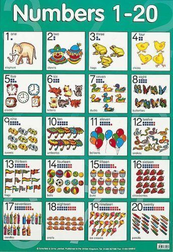 roman numerals worksheets | Numbers 1 20 | The elementary math ...