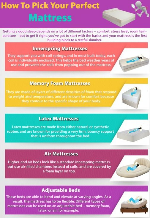 The sleep Number 360 is by far one of the coolest smart ...