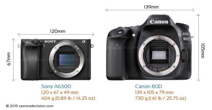 Sony A6300 Vs Canon 80d Camera Size Comparison Front View