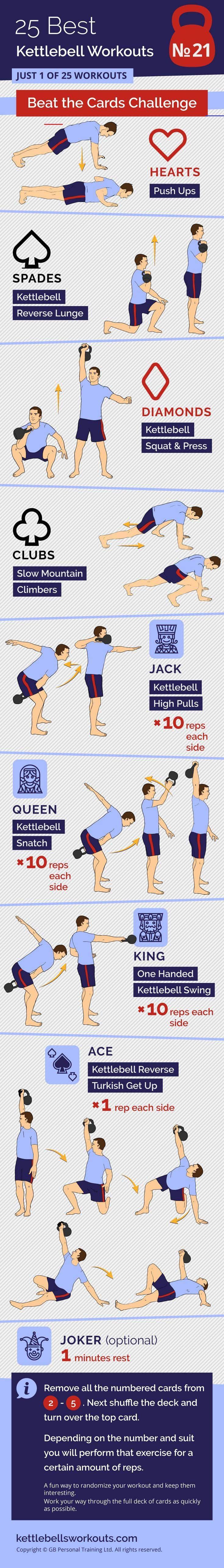 25 Best Kettlebell Workouts (after 1000+ kettle bell classes) A motivational kettlebell workout that...