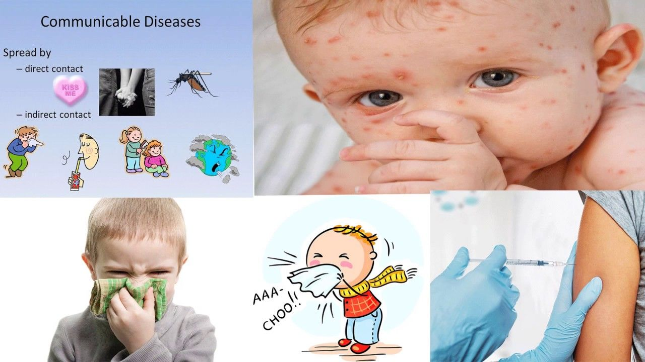 Communicable Diseases : Causes Prevention & Types with ...