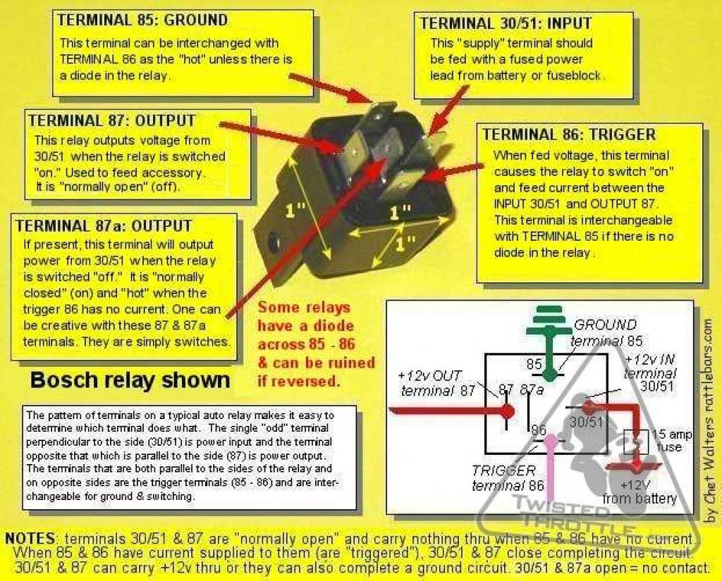 Car 5 Pin Relay Schematic Data Wiring 3pdt Circuit Diagram Auto Diagrams Pic Of Bosch Lovely Rh Pinterest Com Wire