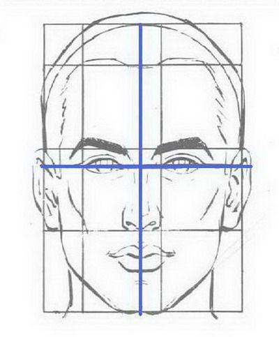 Rostro Humano Como Dibujar Un Hombre Facil Paso A Paso 14 Retrato Dibujado Paso A Paso Valero Dibujos De Caras