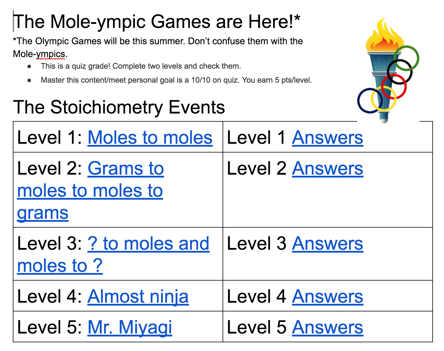 Game High School Chemistry Worksheet
