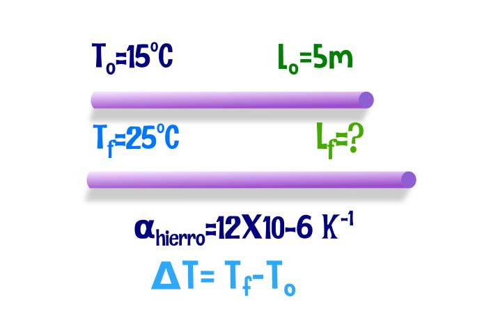 Física Ii Ejercicio De Termodinámica 04 Termodinamica Física Ejercicios