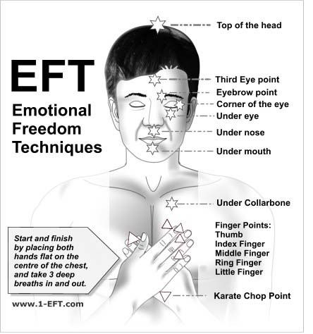energy eft tapping points i did this alot when shadows grow longer rh pinterest com