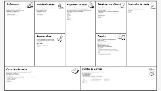 Un negocio en un folio El llamado método Canvas sustituye el tradicional Plan de Empresa de 300 páginas por un esquema del tamaño de un A4