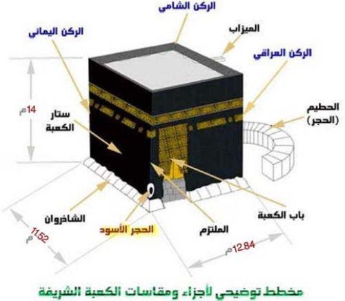 Pin On Hajj And Umrah
