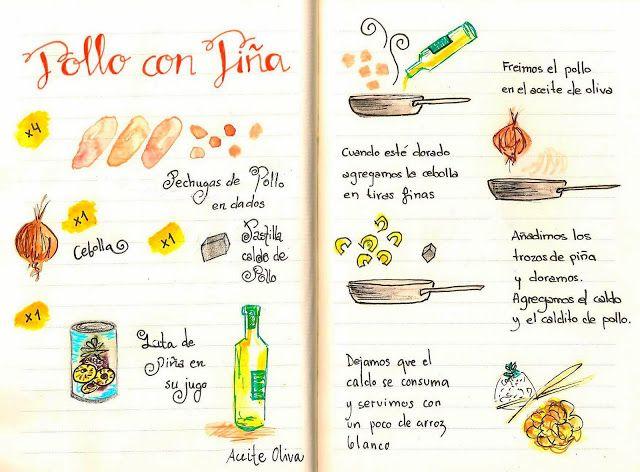Pollo con pi a f cil recetas pinterest recetas for Menu casero facil
