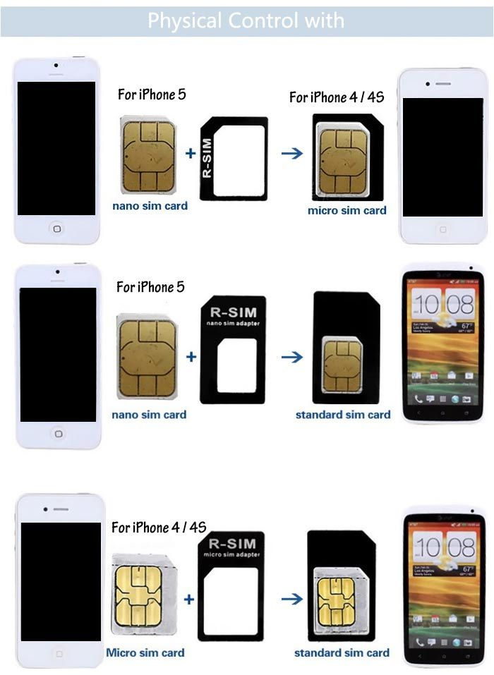 Noosy Nano Sim Adapter Can Convert Your Nano Sim Card To Micro Sim Card And Standard Card Then You Can Use One Nano Card In A Iphone 4s Sims Cards