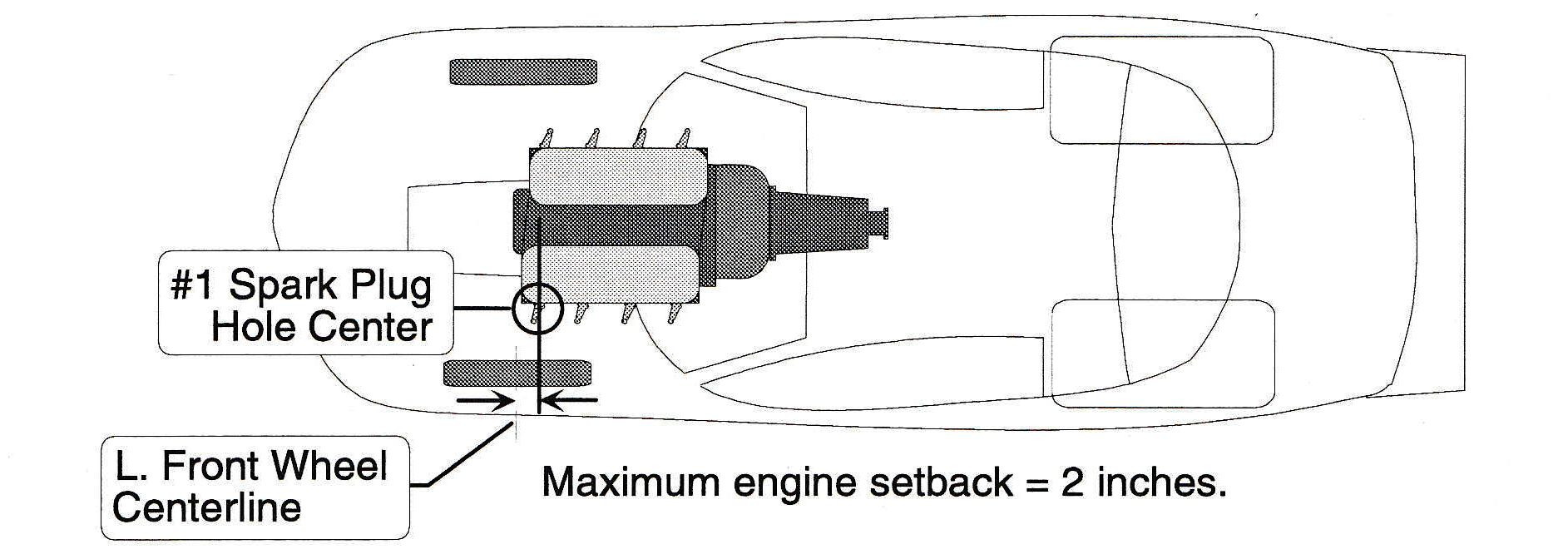 A Little Setback Engine Mounting Strategies For Drag Racing Drag Racing Setback Rear Wheel Drive