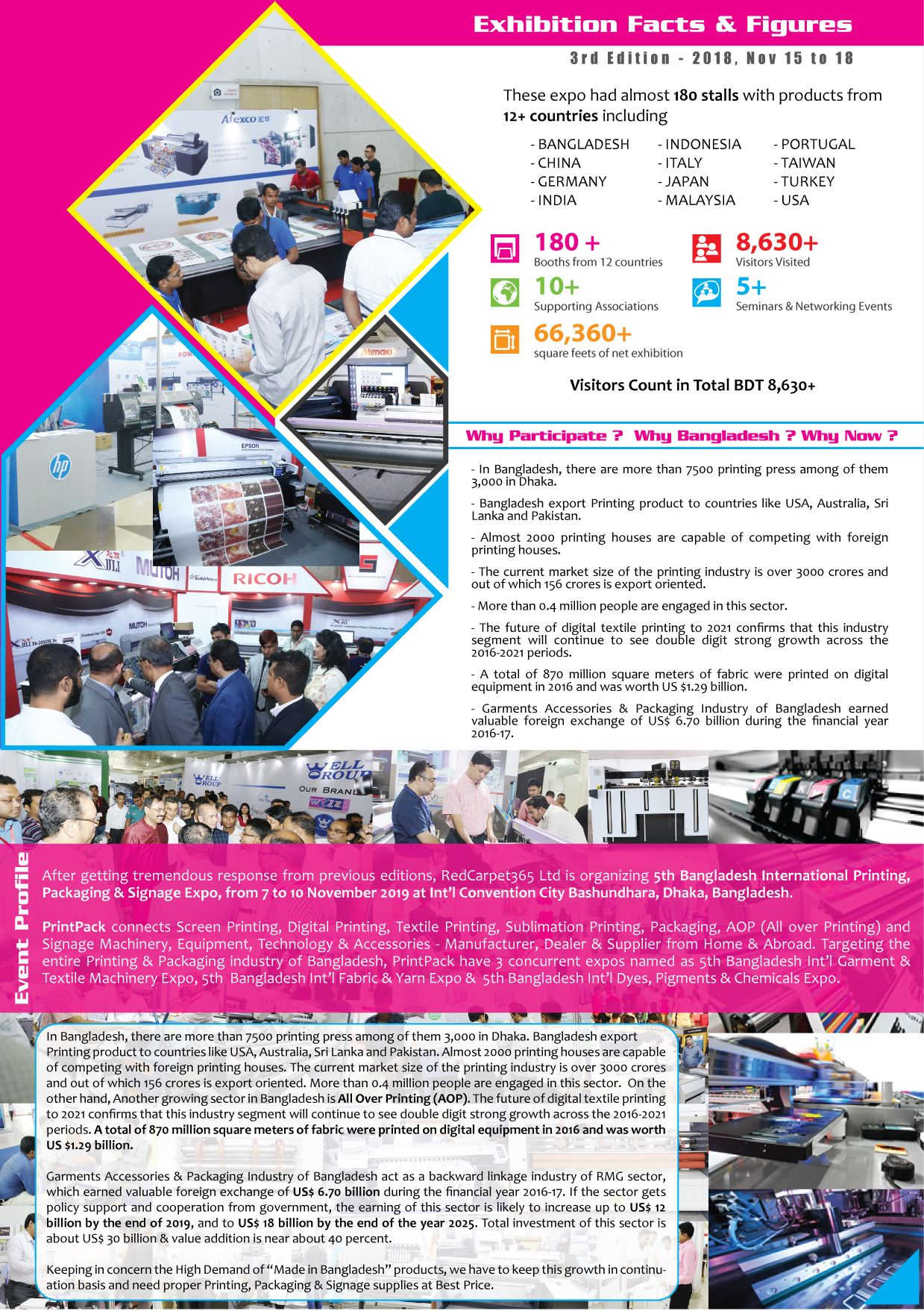 5th Bangladesh Int'l Printing, Packaging & Signage Expo 2019, from