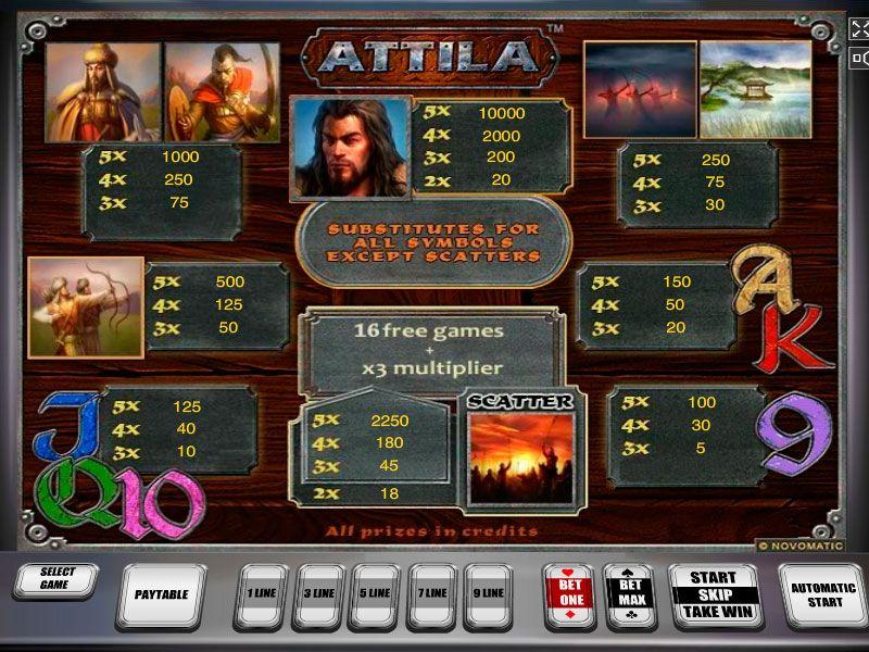 Игровые автоматы играть бесплатно и без регистрации атилла