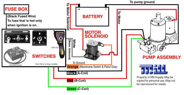 Snow Plow Wiring Diagram Furthermore Meyer Snow Plow Light Wiring
