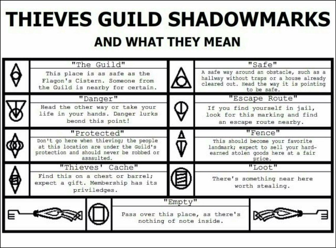 Elder scrolls v skyrim thieves guild shadowmarks and what they elder scrolls v skyrim thieves guild shadowmarks and what they mean biocorpaavc