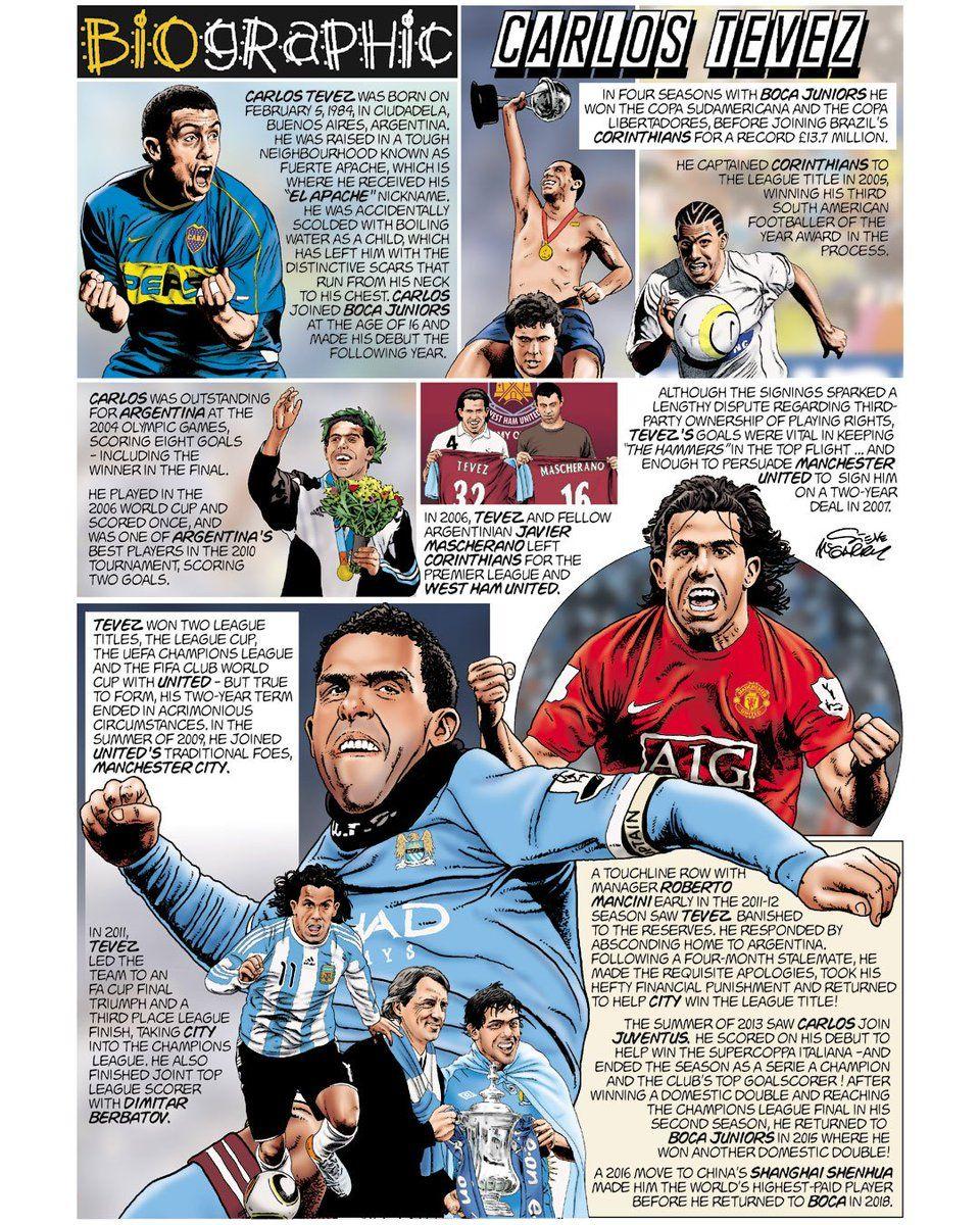 Tweets Con Contenido Multimedia De Steve Mcgarry Stevemcgarry Twitter Football Drawing Football Poster Football Illustration