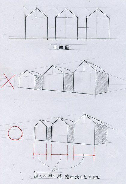 遠近法の話 l 手描きパースの描き方ブログ、パース講座(手書き