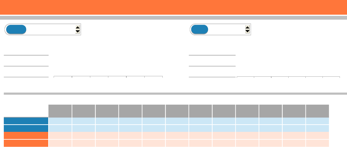 Free Download  Excel Spreadsheet  BiWeekly Budget Template