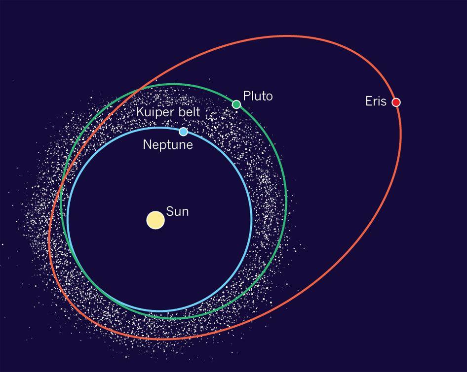 solar system belts - photo #24