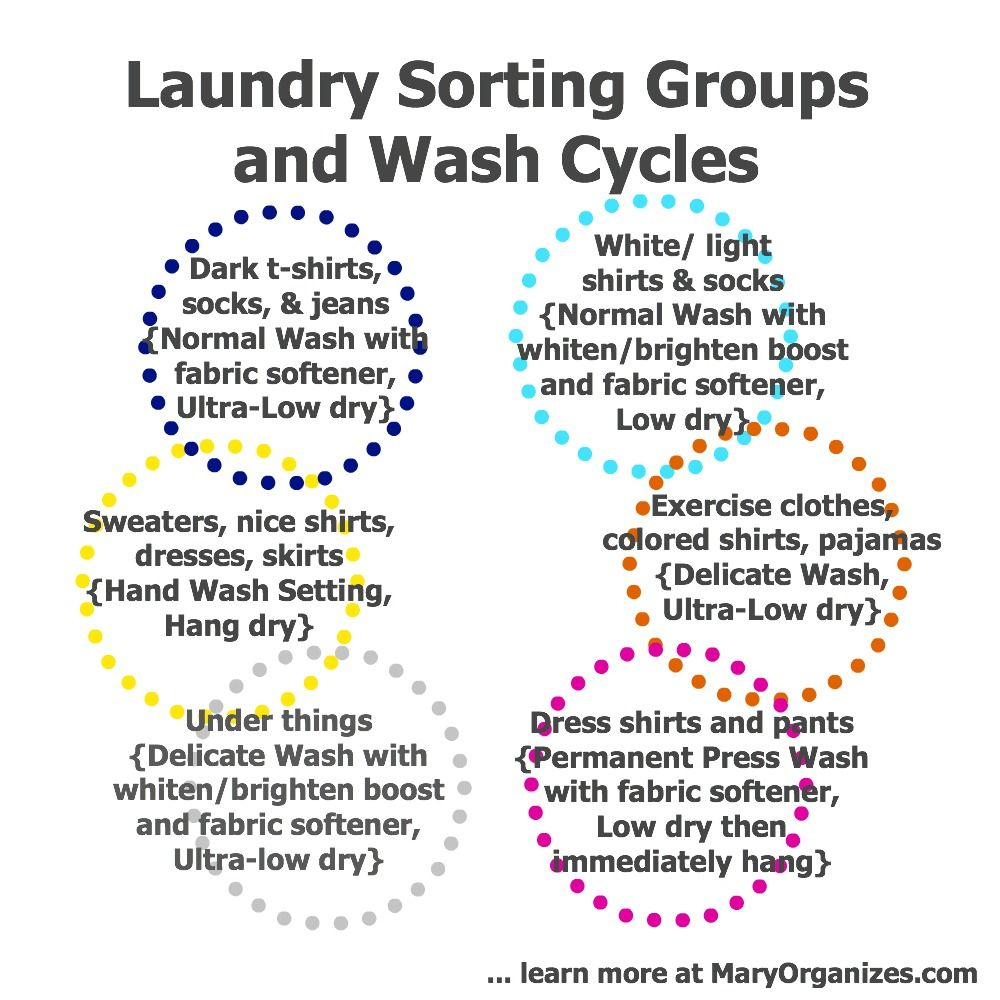 Make Laundry Easy Sorting Groups Wash Cycles And