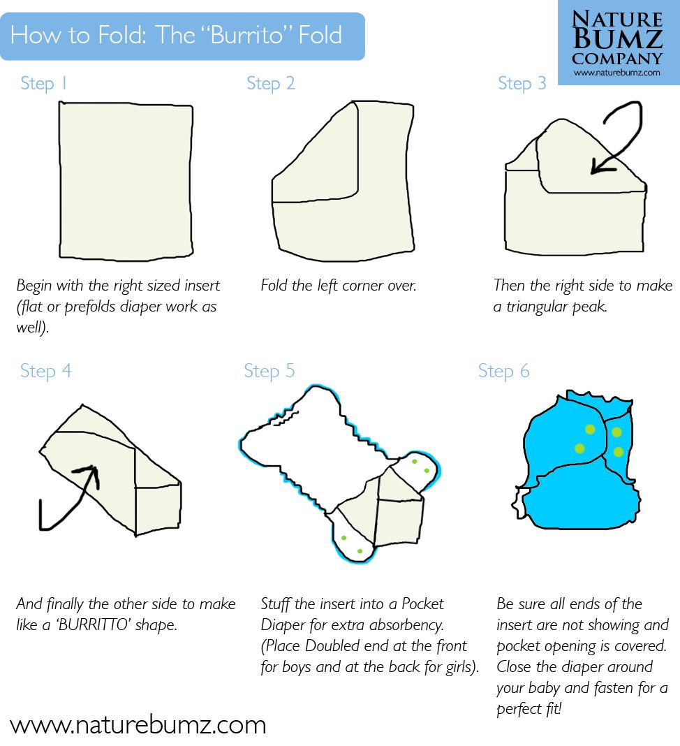 how to change a cloth diaper with inserts
