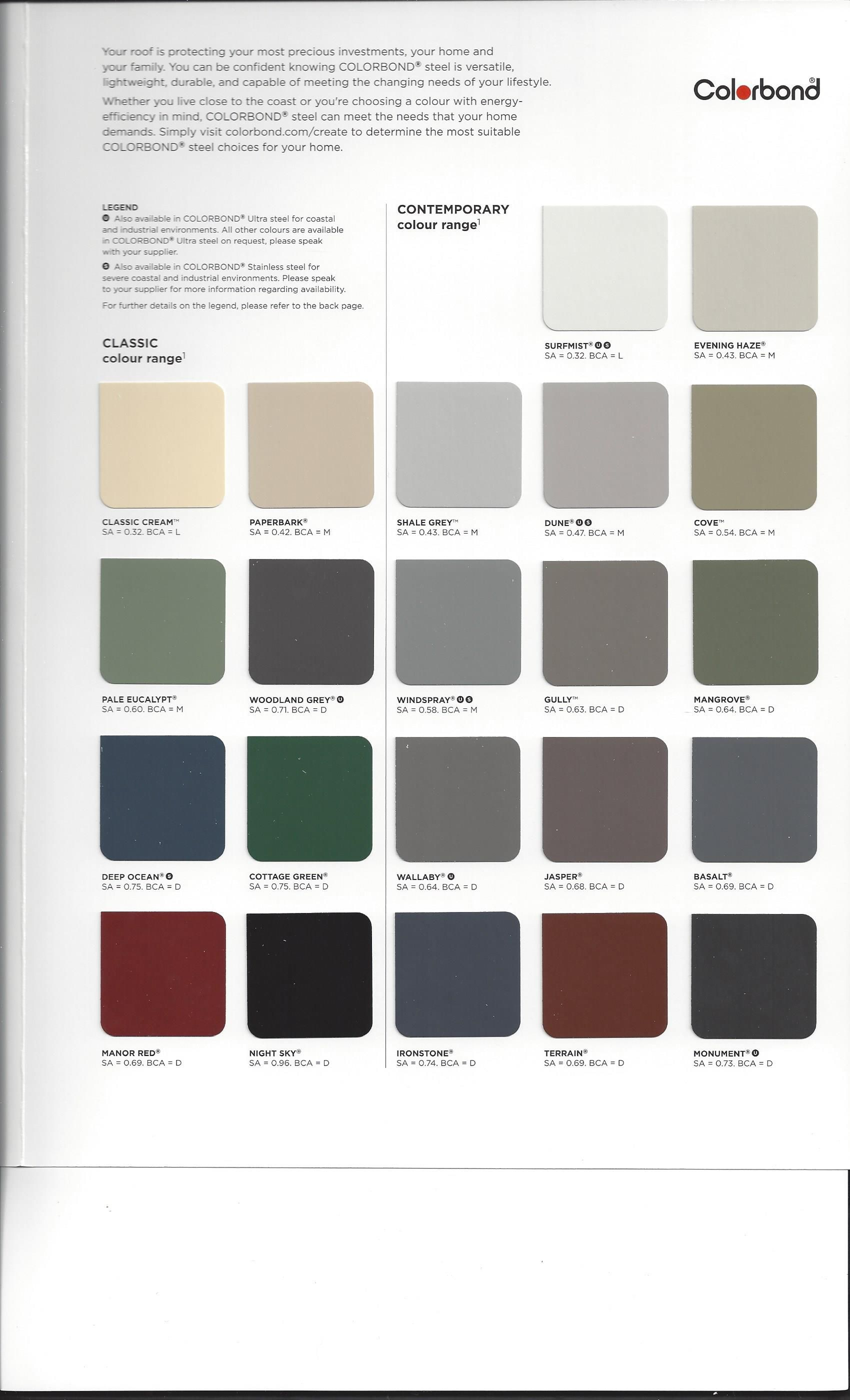Colorbond Colour Chart Garage Doors Pinterest Colour Chart