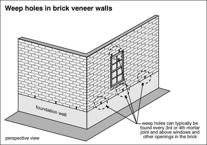 Weep Holes Let Unwanted Water Escape Home Tips Repair And Maintenance Brick Construction Brick And Stone