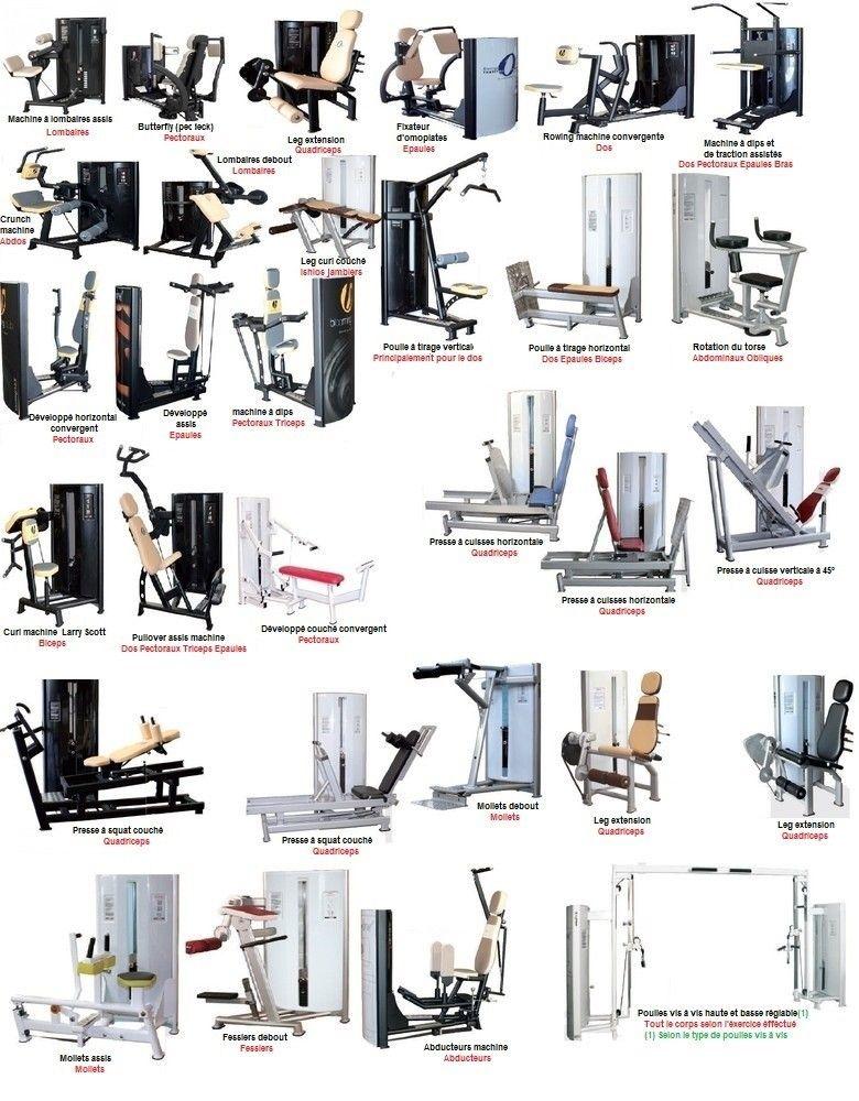 Connu Listes des appareils de musculation et de cardio en salle de  ZE93