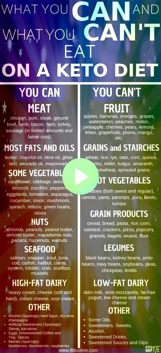 diet meal plan philippines  gesunde ernährung mahlzeit plan philippinen healthy diet meal plan philippines  diet Dash Photography diet Logo diethealthy diet meal pla...