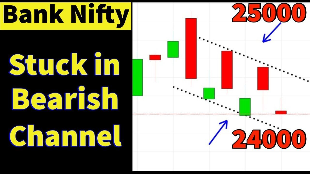 Banknifty Strategy Analysis Weekly 01nov2018 Analysis Strategies Technical Analysis