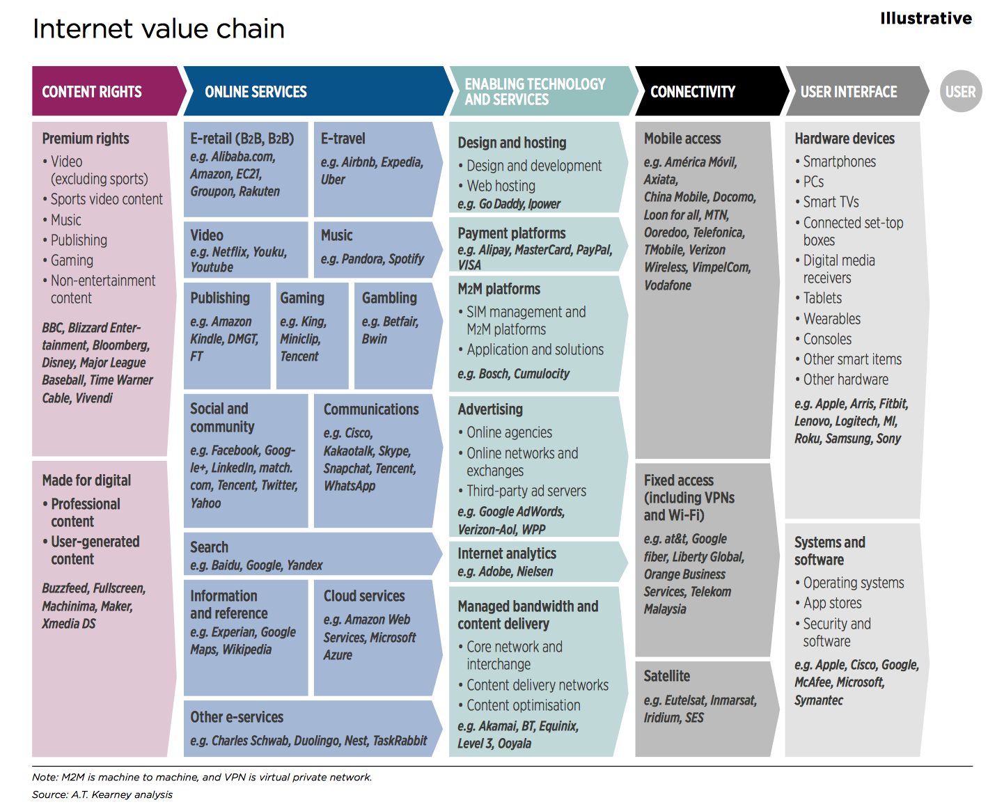 View mobile site about digitalbuyer com affiliate program site map - Internet Value Chain