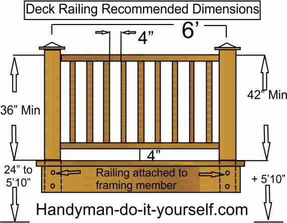 Diy wooden porch handrail ideas deck railing tips for Balcony dimensions