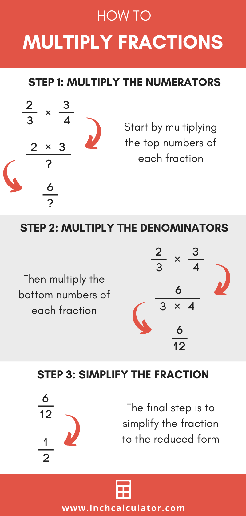 Fraction Calculator Ultimate Tool To Add Fractions Inch Calculator Math Fractions Worksheets Studying Math Math Fractions [ 1680 x 800 Pixel ]
