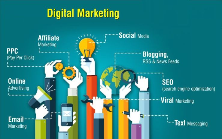 Image result for seo company digital marketing agency