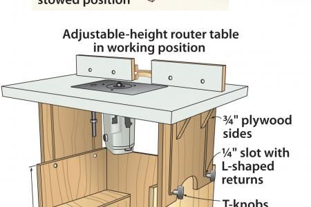 Routertable opslagideen pinterest router table garage shop i needed a router table but didnt have room in my garage shop for another large stationary cabinet my solution is a tele scoping table that can slide greentooth Images