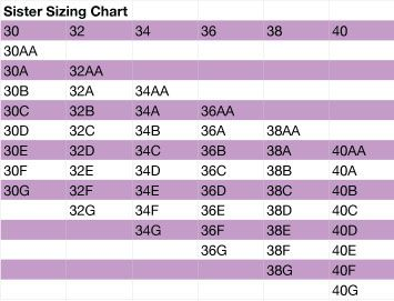 Pin By Heather Cassells On Poison Bra Beauty Tips Sister Bra Sizes Bra Size Charts Sister Size Bra Chart