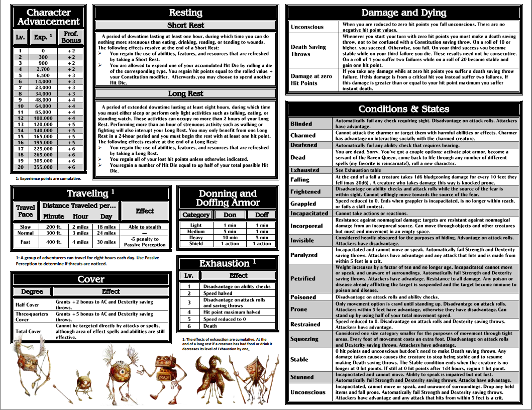5e Cheat Sheet Character Advancement Resting Travelling And More Dm Screen Dungeons And Dragons Game Dungeon Master Screen