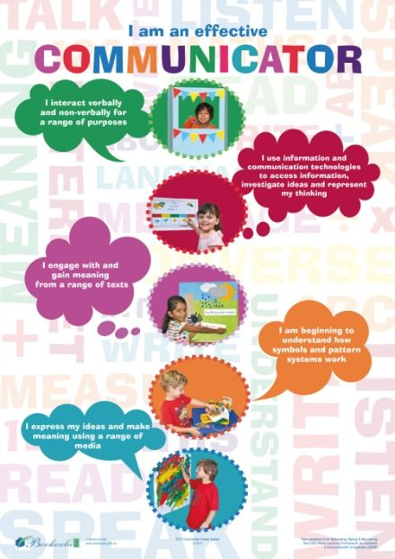 Early Years Learning Framework EYLF Outcomes Poster | Childcare ...