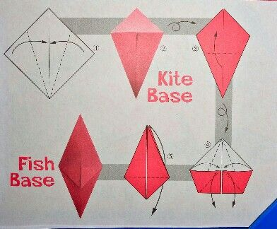 Kite Fish Base Paper Crafts Pinterest Kites Origami And Craft
