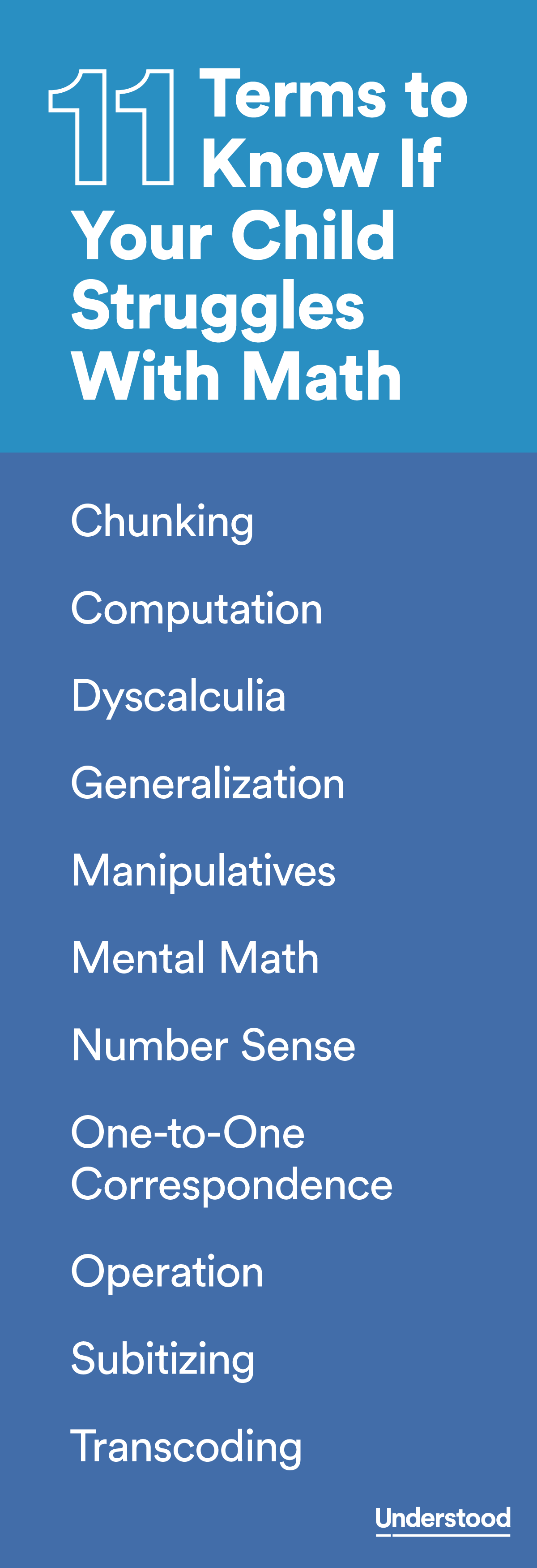 10 Terms To Know If Your Child Struggles With Math