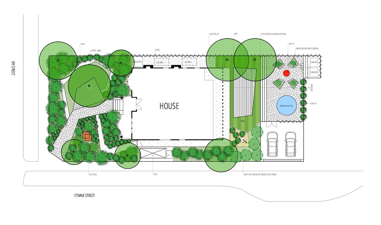 Landscape Design Master Plan for family garden in Preston House