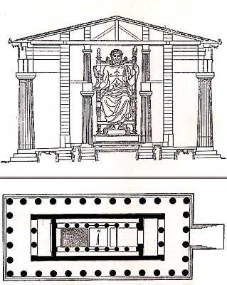 La arquitectura griega:El templo   Arte griego, Olimpia y Alzado