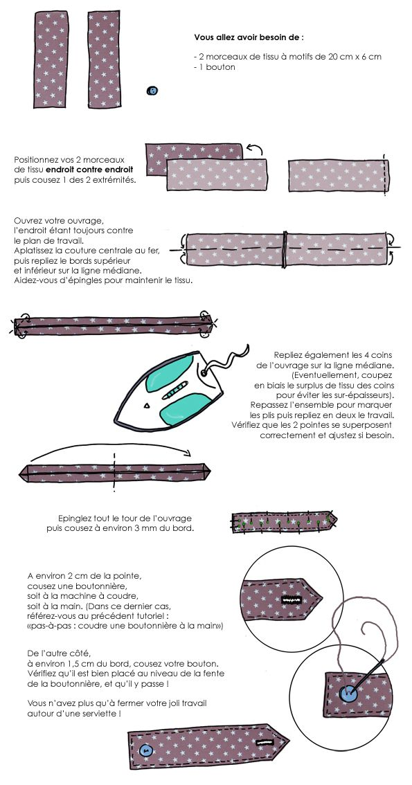 En Dessin : Confectionner Des Ronds De Serviettes En Tissu Façon Manchettes  // Http: